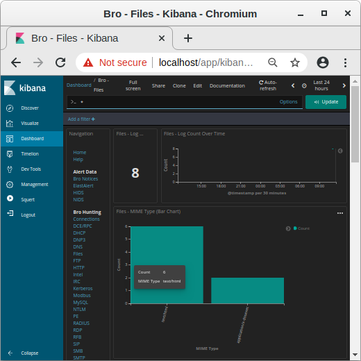 MIME types in Kibana