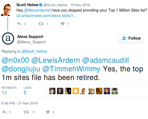 Yes, the top 1m sites file has been retired